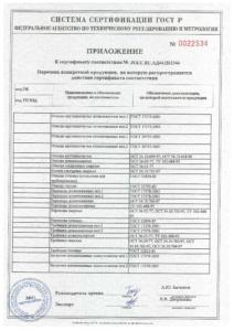 Сертификат ГОСТ Р приложение: фланцы и детали трубопровода