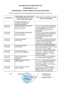 Декларация соответствия таможенного союза: приложение