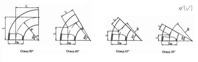 Конструкция и размеры отвода ОСТ 34.10.699-97
