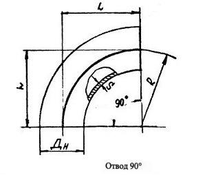 Конструкция и размеры отвода ОСТ 36-20-77