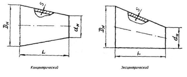 Конструкция и размеры переходов ОСТ 36-22-77