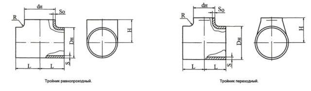 Конструкция и размеры тройников ТУ 102-488-05