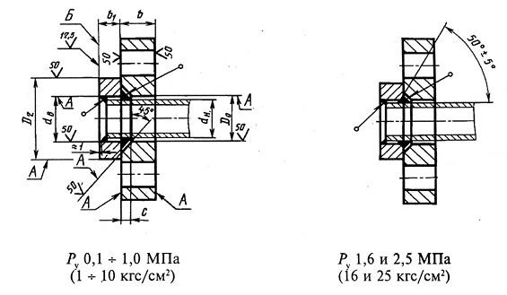 Конструкция и размеры фланцев ГОСТ 12822-80