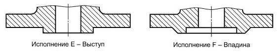 Фланец ГОСТ 33259-2015 исполнение E и F