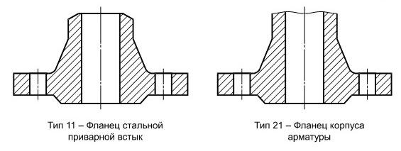 Конструкция и размеры фланцев (тип 11 и 12) ГОСТ 33259-2015