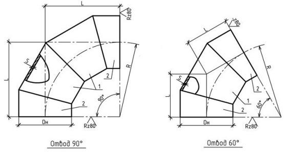 Конструкция и размеры отвода ОСТ 36-21-77 (90 и 60 градусов)