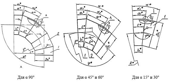 Конструкция и размеры сварных отводов ОСТ 34.10.752-97