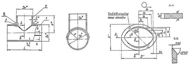 Конструкция и размеры тройников ОСТ 34.10.763-97