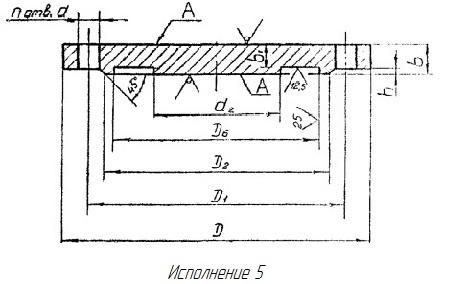 Конструкция и размеры фланцевых заглушек исполнения 5 АТК 24.200.02-90