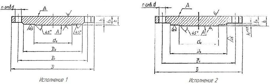 Конструкция и размеры фланцевых заглушек исполнения 1 и 2 АТК 24.200.02-90