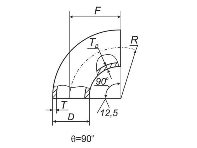 Отводы крутоизогнутые ГОСТ 30753-2001