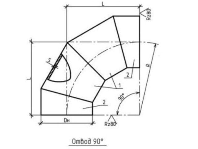 Схема и чертеж сварных отводов 90 градусов ОСТ 36-27-77